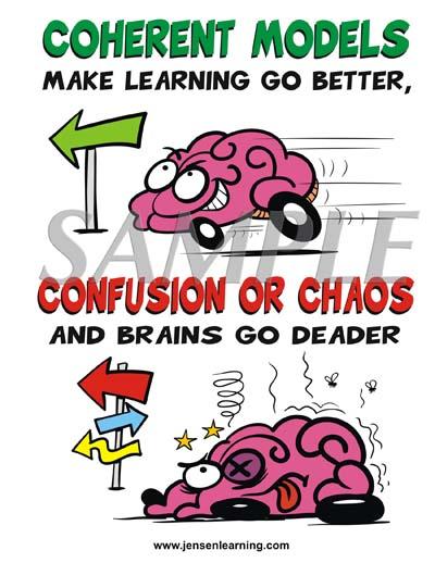brain strategy