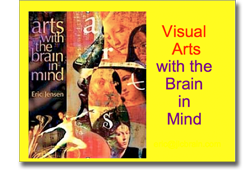 Visual Arts Powerpoint for teachers