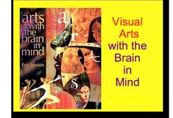 Visual Arts Powerpoint for teachers